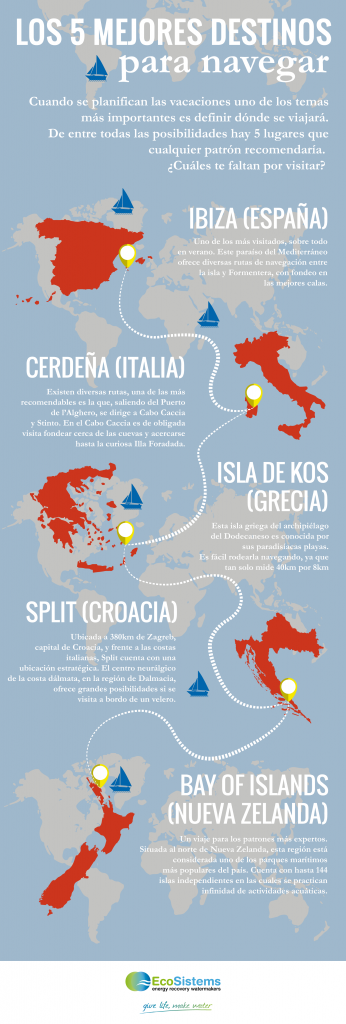 5 mejores destinos para navegar